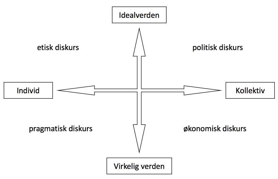 Clausen-Bo_Inklusionsdiskurser-2005