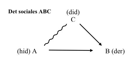 Det_sociales_ABC