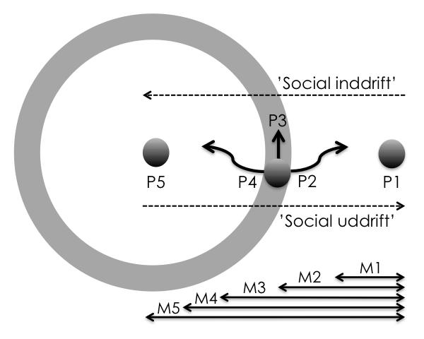 Positioner_og_mestring